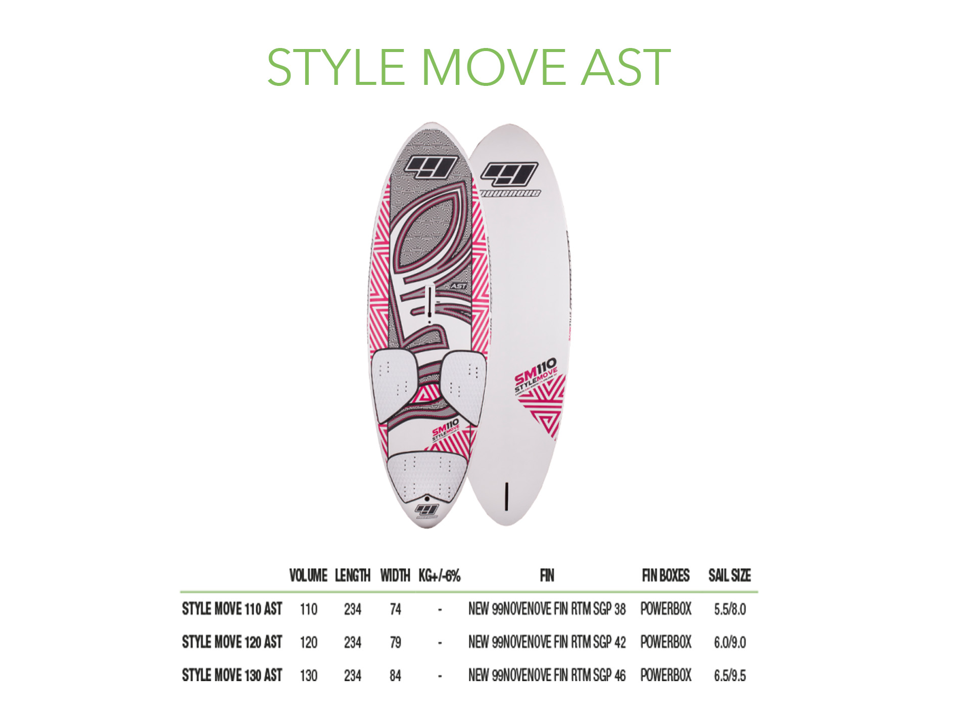 STYLE MOVE AST